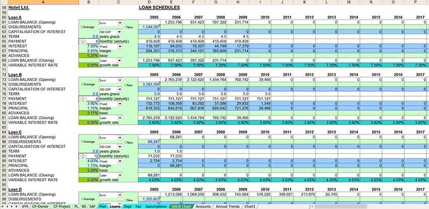 Int Financial Model 04
