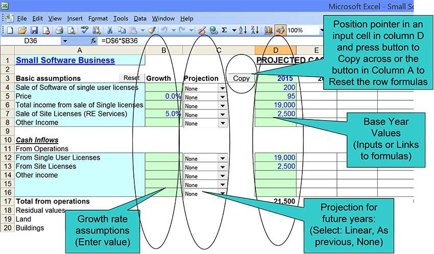 Int Financial Model 05