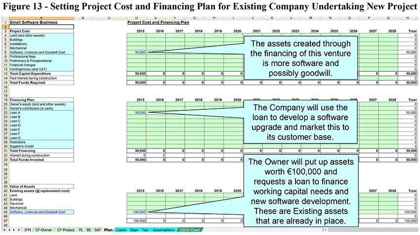 Int Financial Model 09